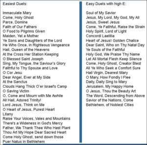 easy catholic hymns duets for soprano or descant recorder